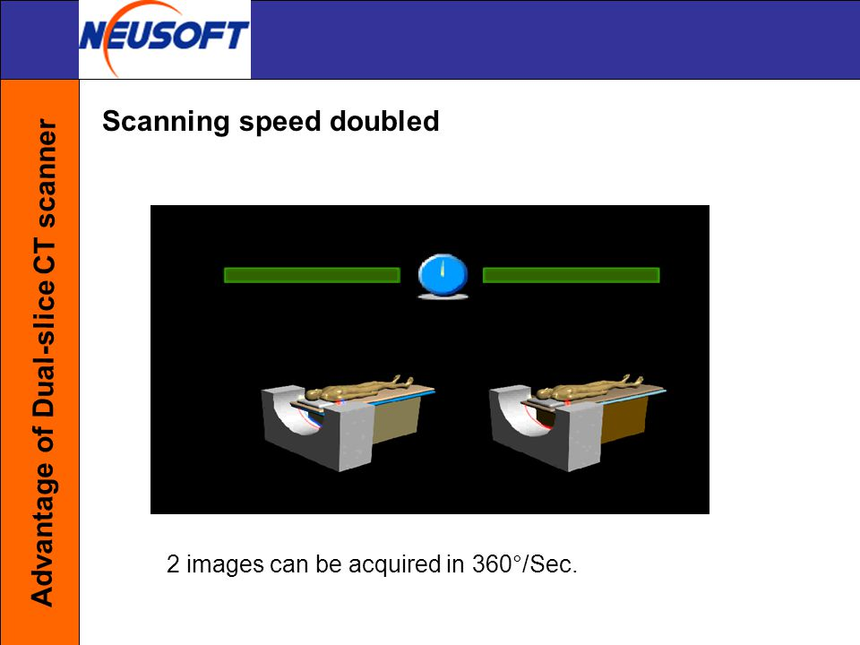 Scanning speed doubled