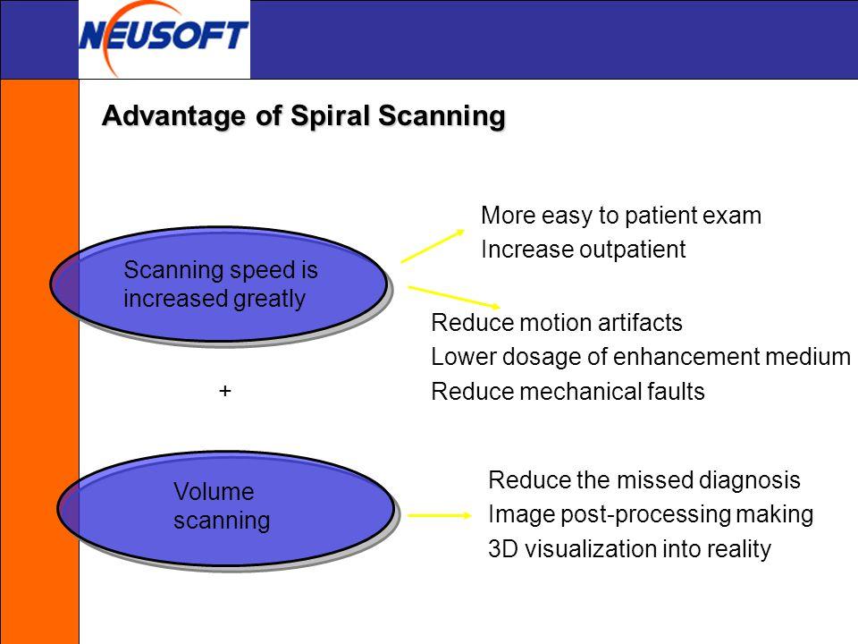 Advantage of Spiral Scanning
