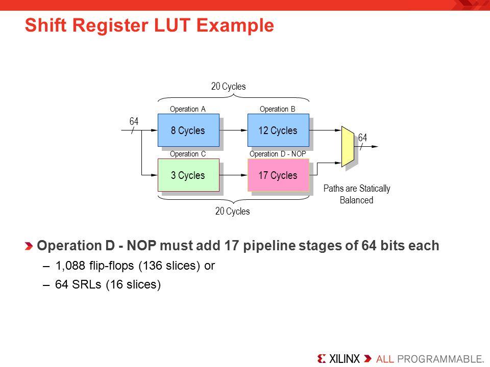 Shift Register LUT Example