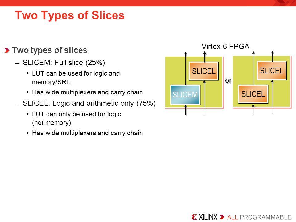Two Types of Slices Two types of slices SLICEL SLICEL SLICEM SLICEL