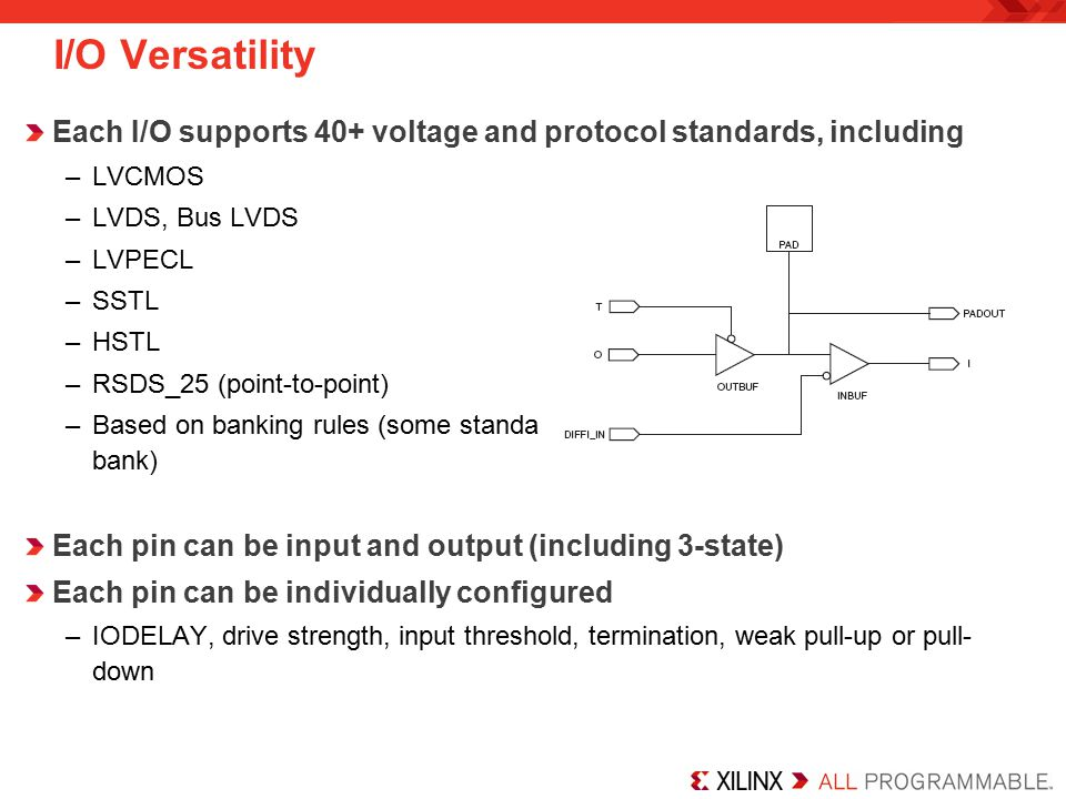 I/O Versatility Each I/O supports 40+ voltage and protocol standards, including. LVCMOS. LVDS, Bus LVDS.