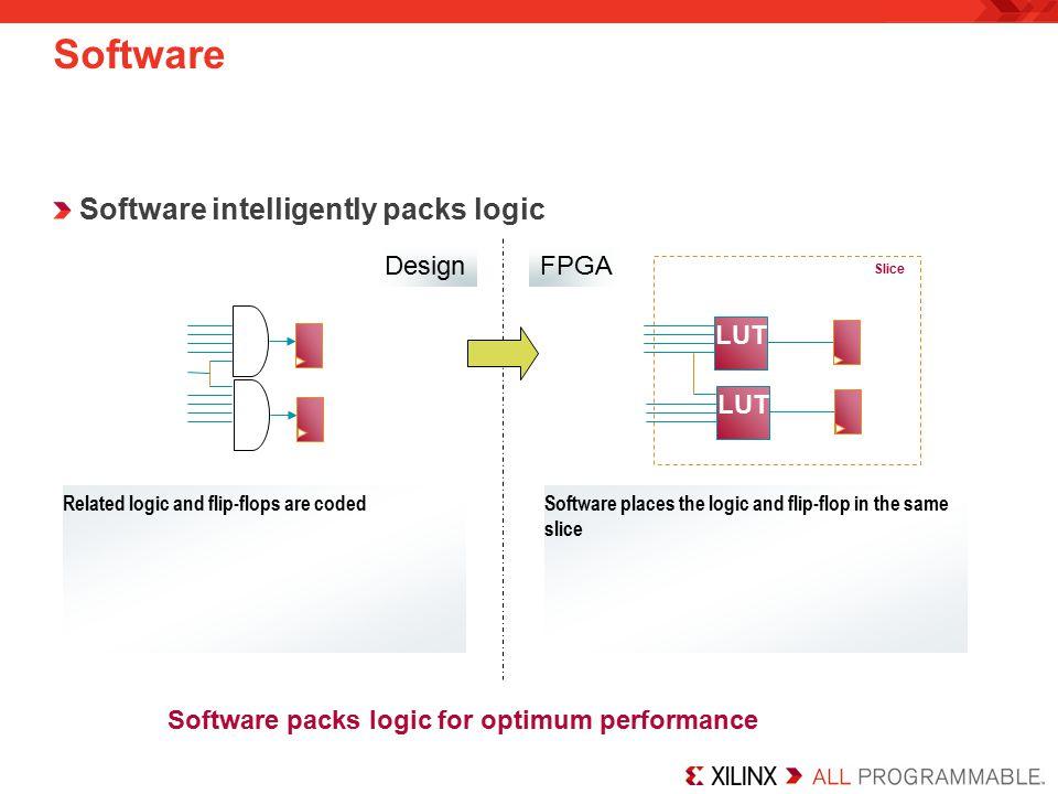 Software packs logic for optimum performance
