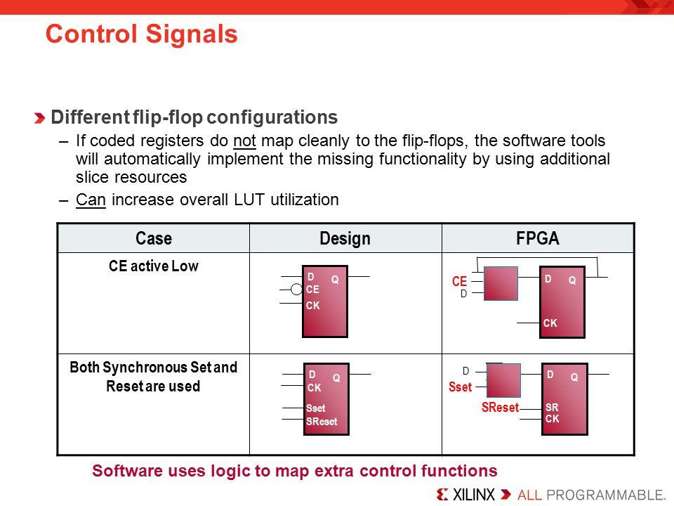 Control Signals Different flip-flop configurations Case Design FPGA