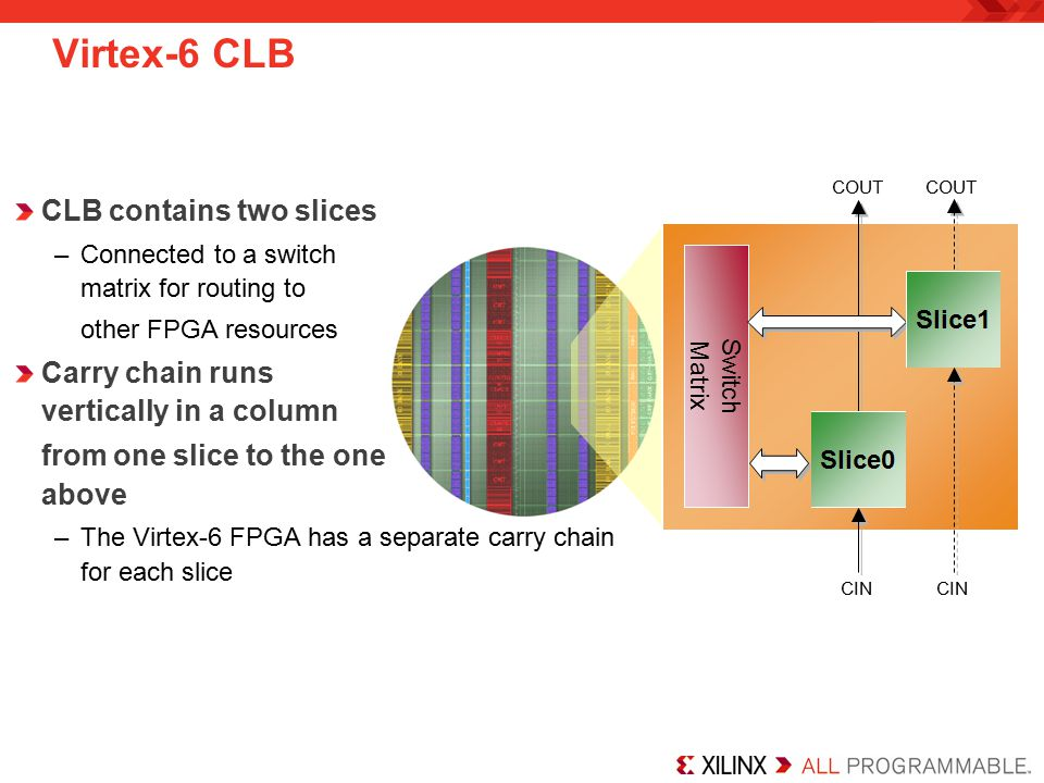 Virtex-6 CLB CLB contains two slices