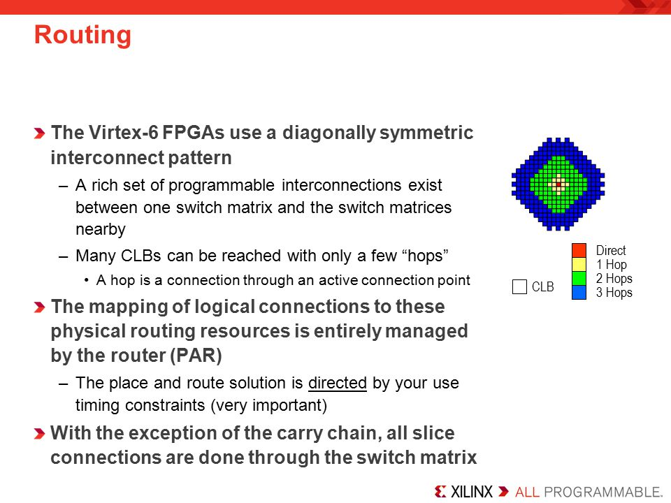 Routing The Virtex-6 FPGAs use a diagonally symmetric interconnect pattern.
