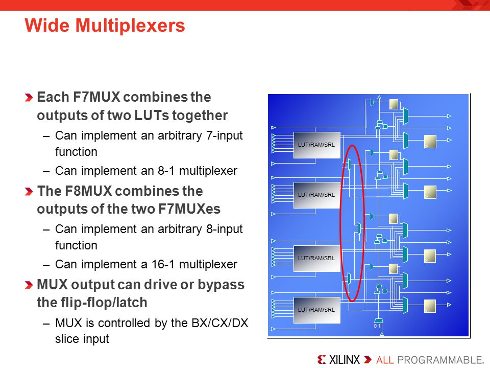 Wide Multiplexers Each F7MUX combines the outputs of two LUTs together
