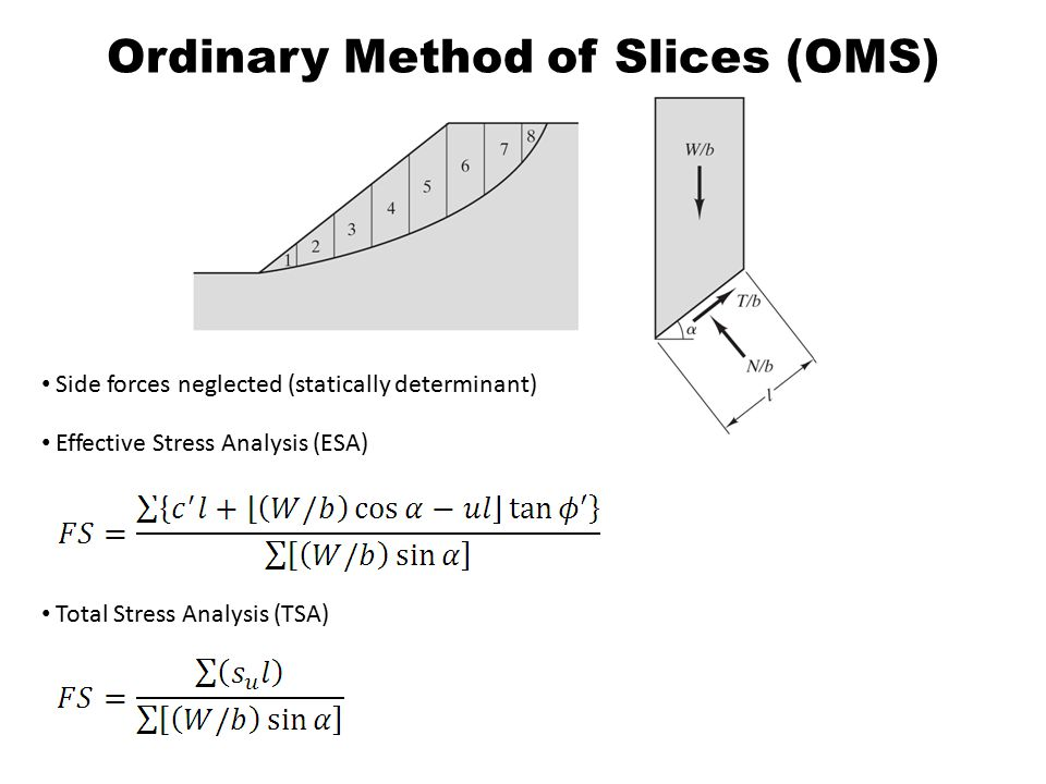 Ordinary Method of Slices (OMS)