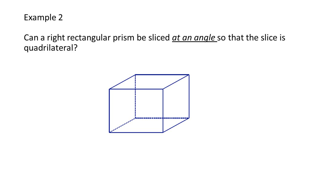 Example 2 Can a right rectangular prism be sliced at an angle so that the slice is quadrilateral