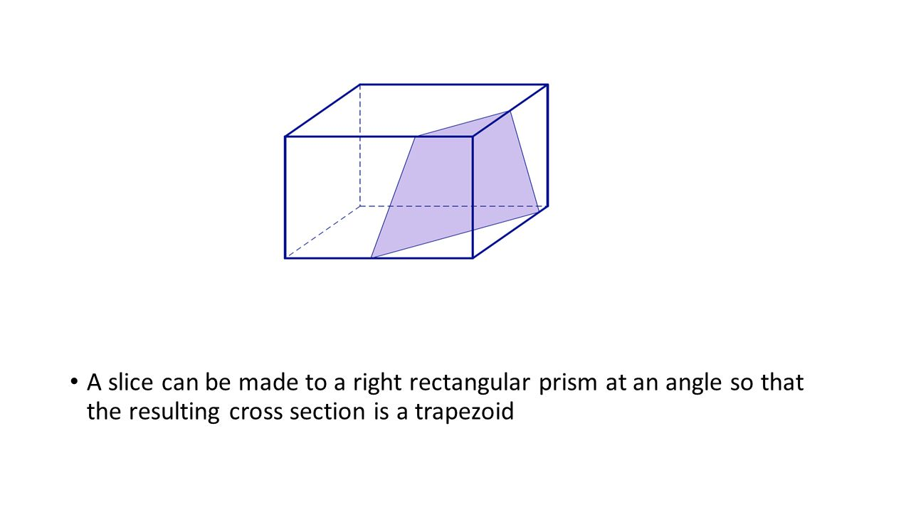 A slice can be made to a right rectangular prism at an angle so that the resulting cross section is a trapezoid
