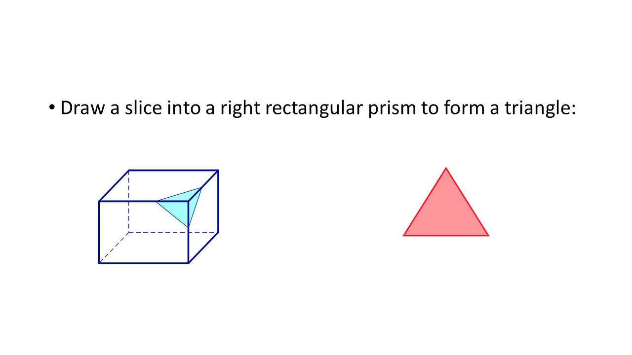 Draw a slice into a right rectangular prism to form a triangle: