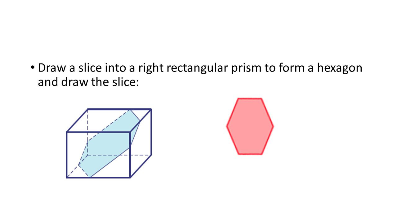 Draw a slice into a right rectangular prism to form a hexagon and draw the slice: