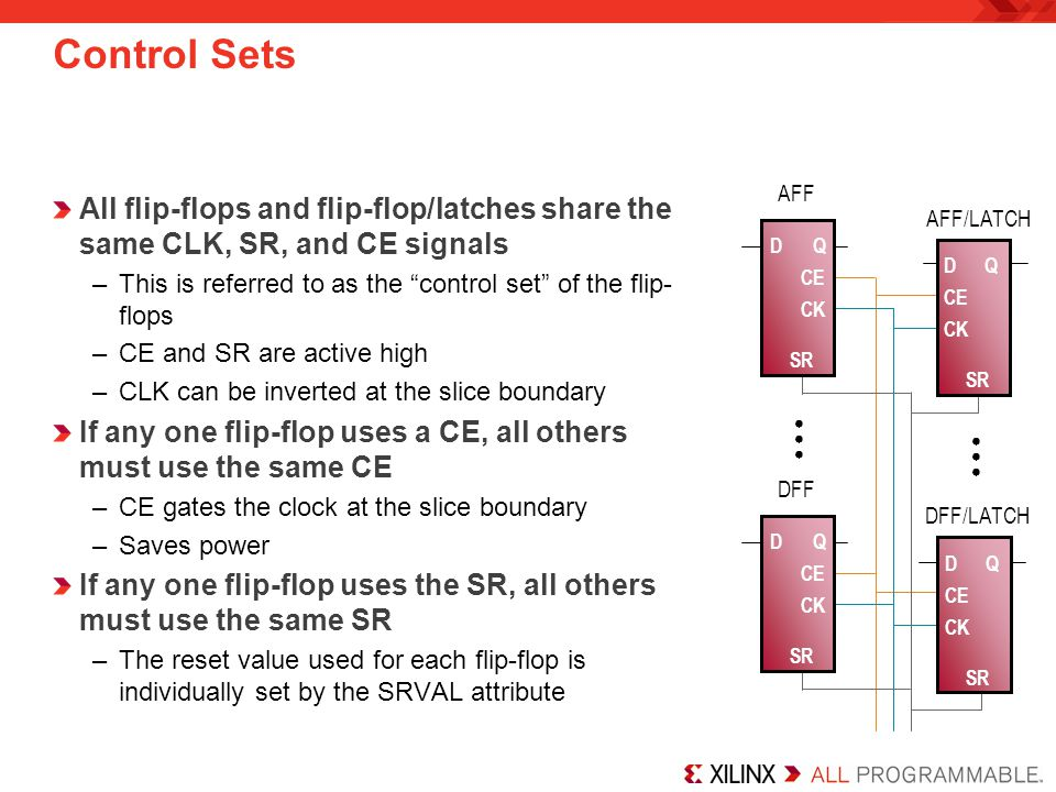 Control Sets AFF. All flip-flops and flip-flop/latches share the same CLK, SR, and CE signals.