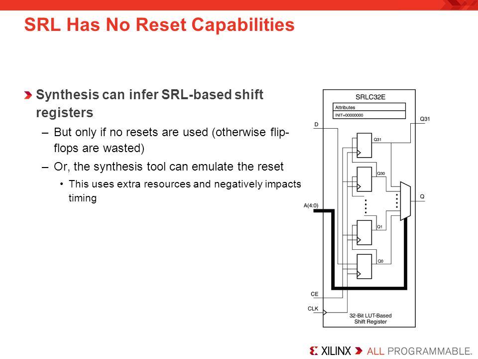 SRL Has No Reset Capabilities