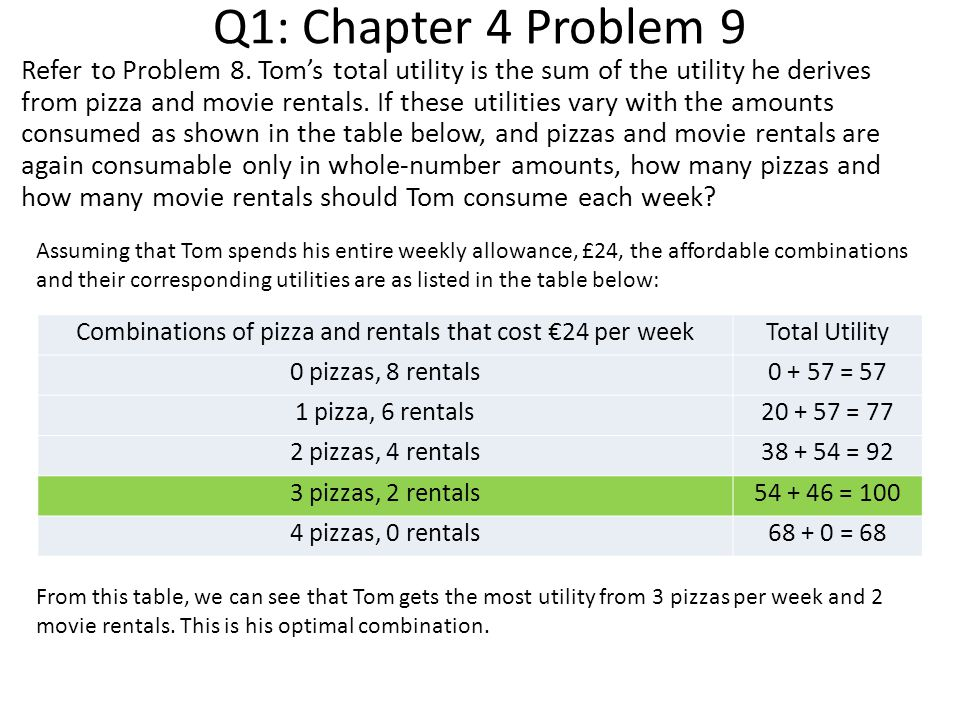 Combinations of pizza and rentals that cost €24 per week
