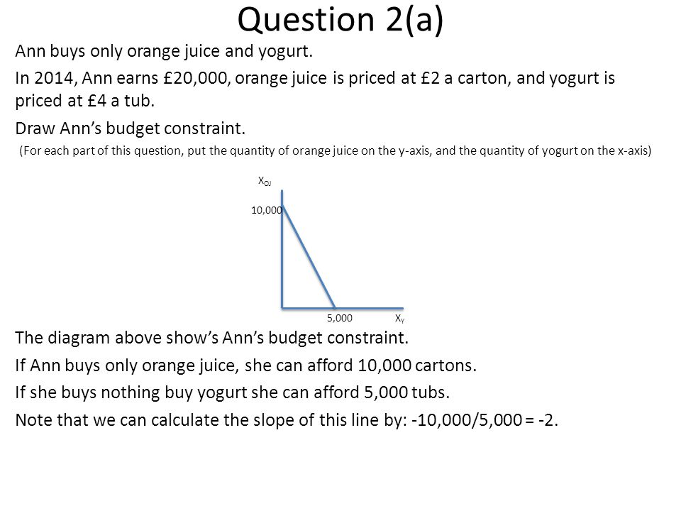 Question 2(a) Ann buys only orange juice and yogurt.