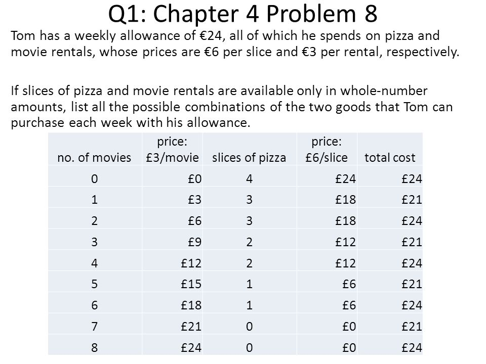 Q1: Chapter 4 Problem 8