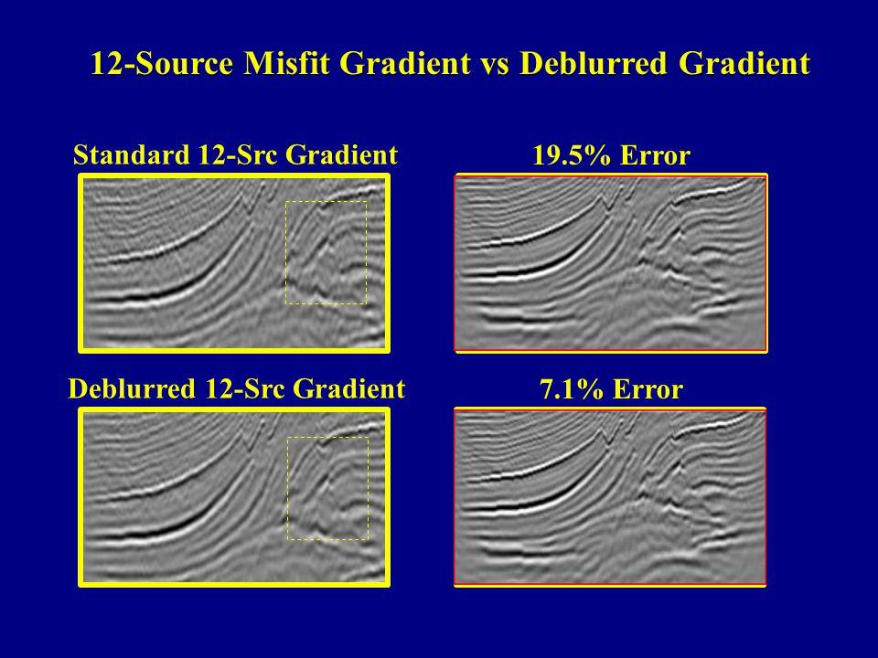 12-Source Misfit Gradient vs Deblurred Gradient