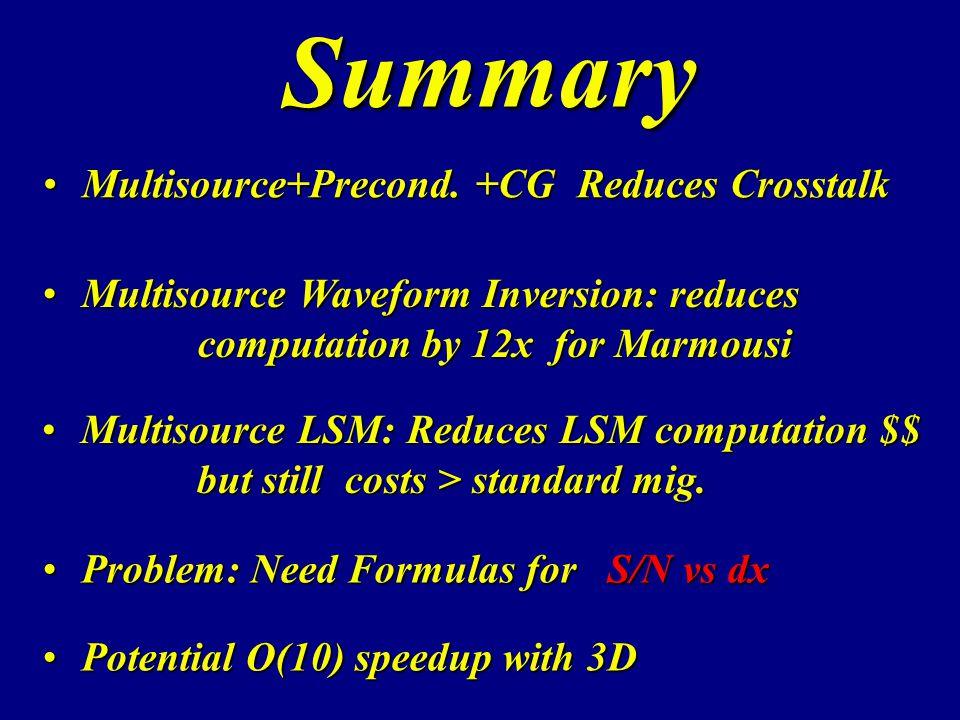 Summary Multisource+Precond. +CG Reduces Crosstalk