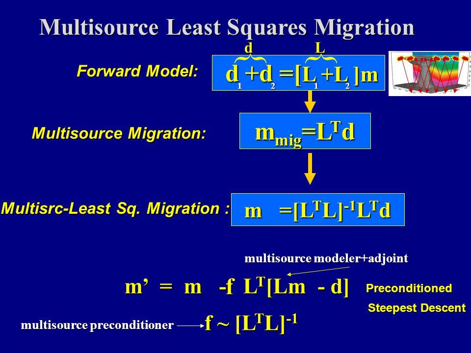 Multisource Migration: Multisrc-Least Sq. Migration :