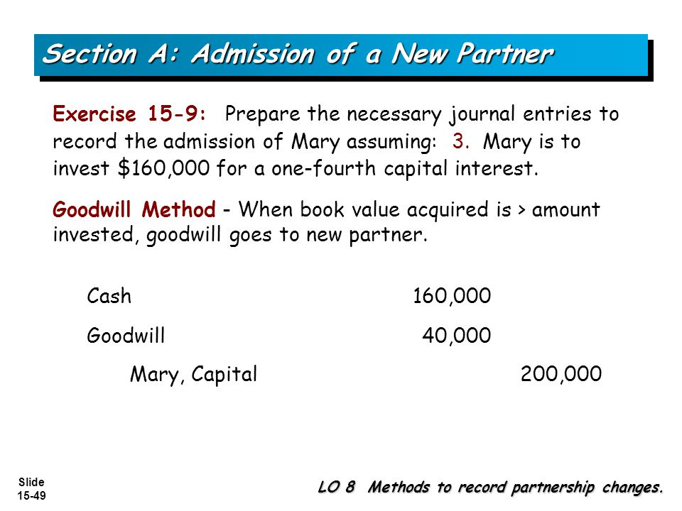 Section A: Admission of a New Partner