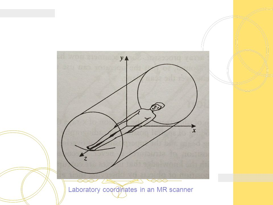 Laboratory coordinates in an MR scanner