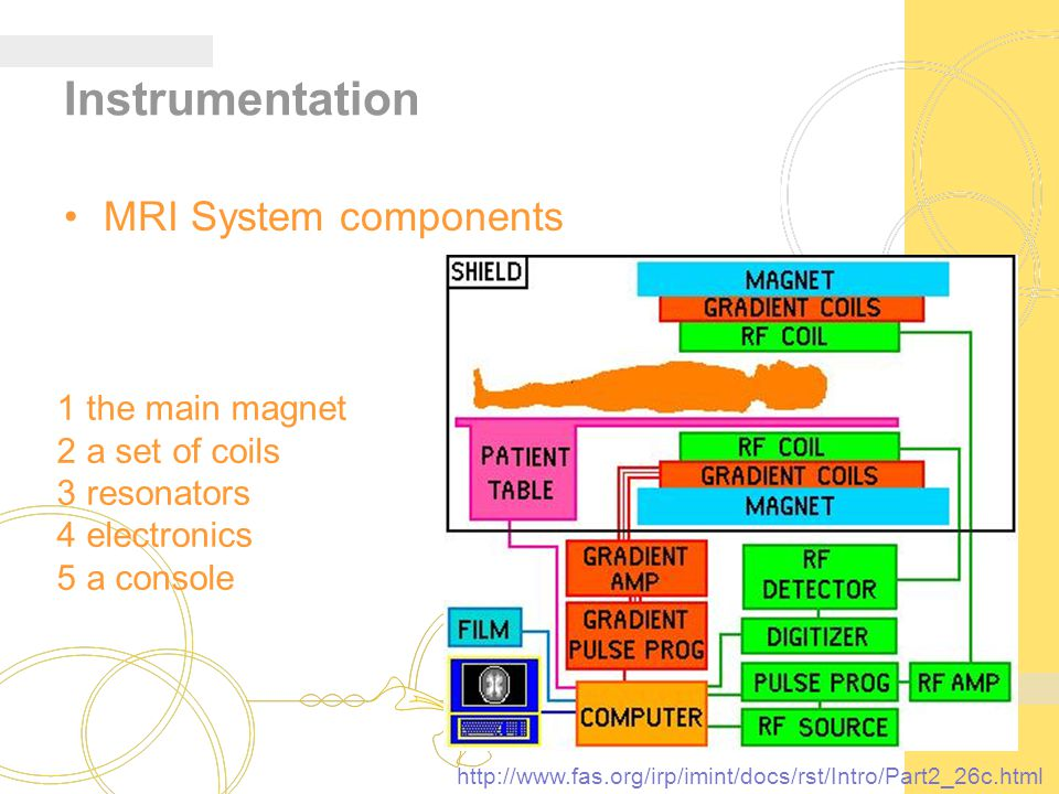 Instrumentation MRI System components 1 the main magnet