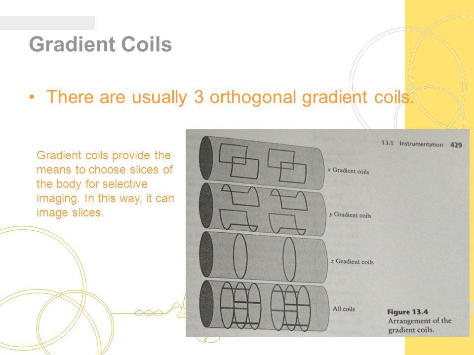 Gradient Coils There are usually 3 orthogonal gradient coils.
