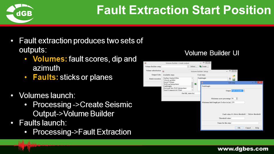 Fault Extraction Start Position