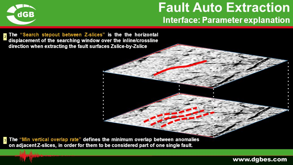 Fault Auto Extraction Interface: Parameter explanation