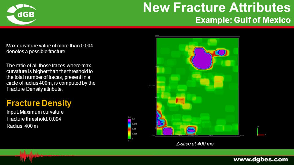 New Fracture Attributes Example: Gulf of Mexico