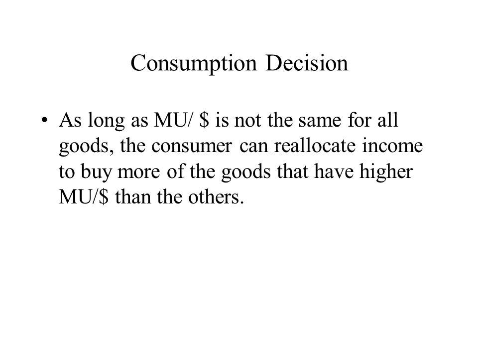 Consumption Decision
