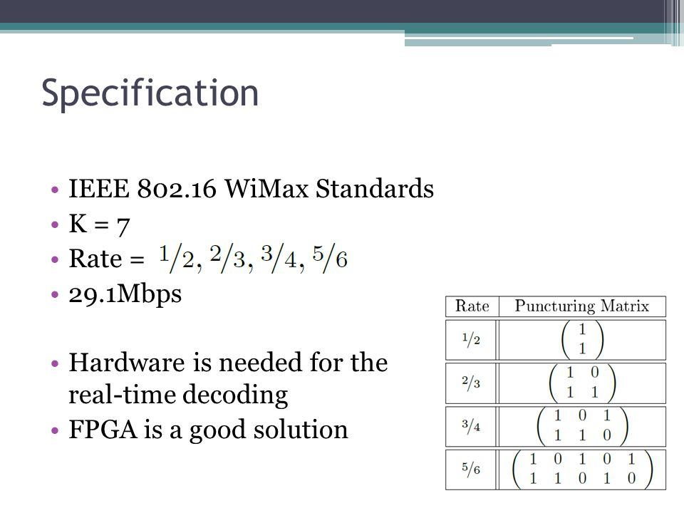 Specification IEEE 802.16 WiMax Standards K = 7 Rate = 29.1Mbps