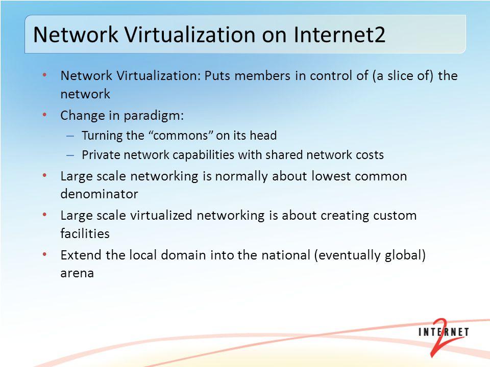 Network Virtualization on Internet2