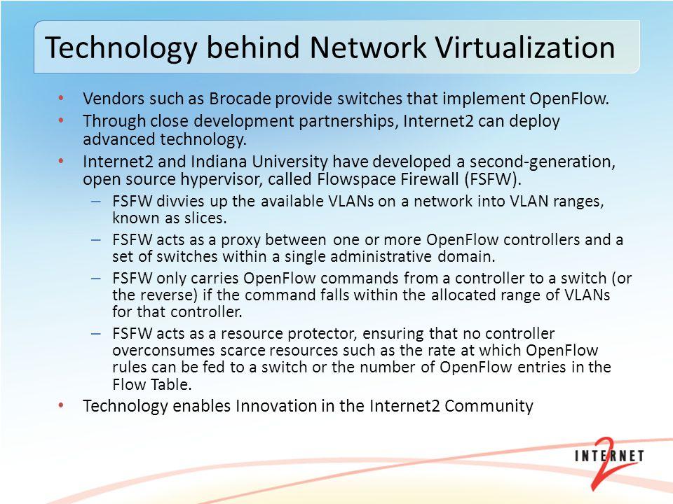 Technology behind Network Virtualization