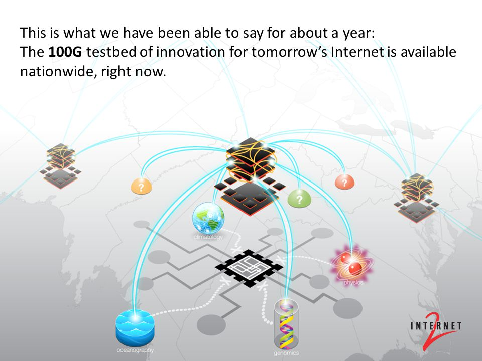 This is what we have been able to say for about a year: The 100G testbed of innovation for tomorrow's Internet is available nationwide, right now.