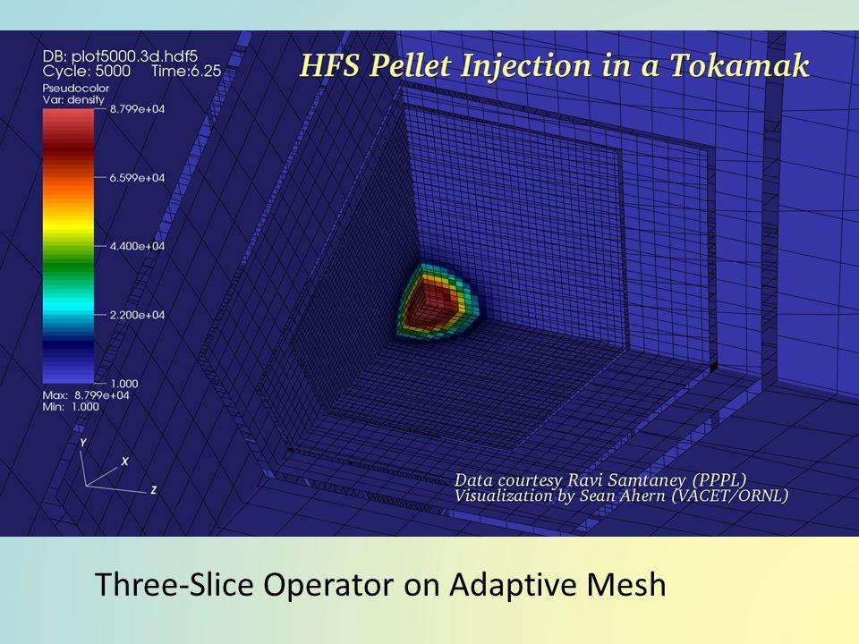 Three-Slice Operator on Adaptive Mesh