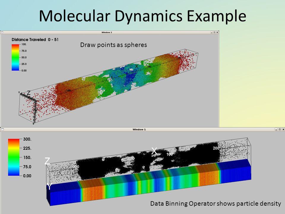 Molecular Dynamics Example