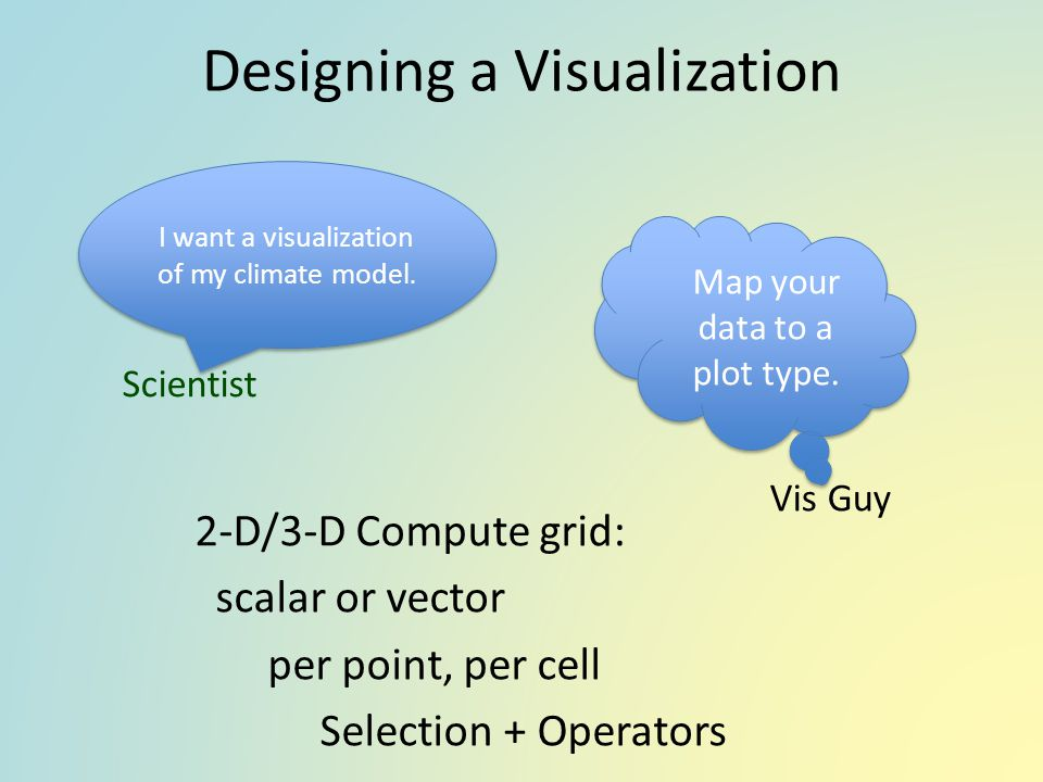 Designing a Visualization