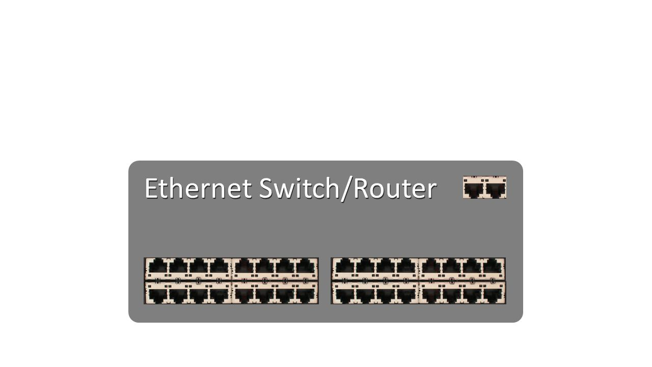 Ethernet Switch/Router