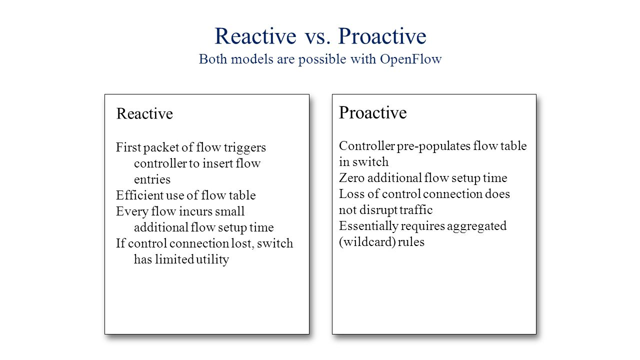 Reactive vs. Proactive Both models are possible with OpenFlow