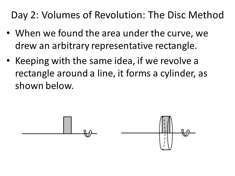 Day 2: Volumes of Revolution: The Disc Method
