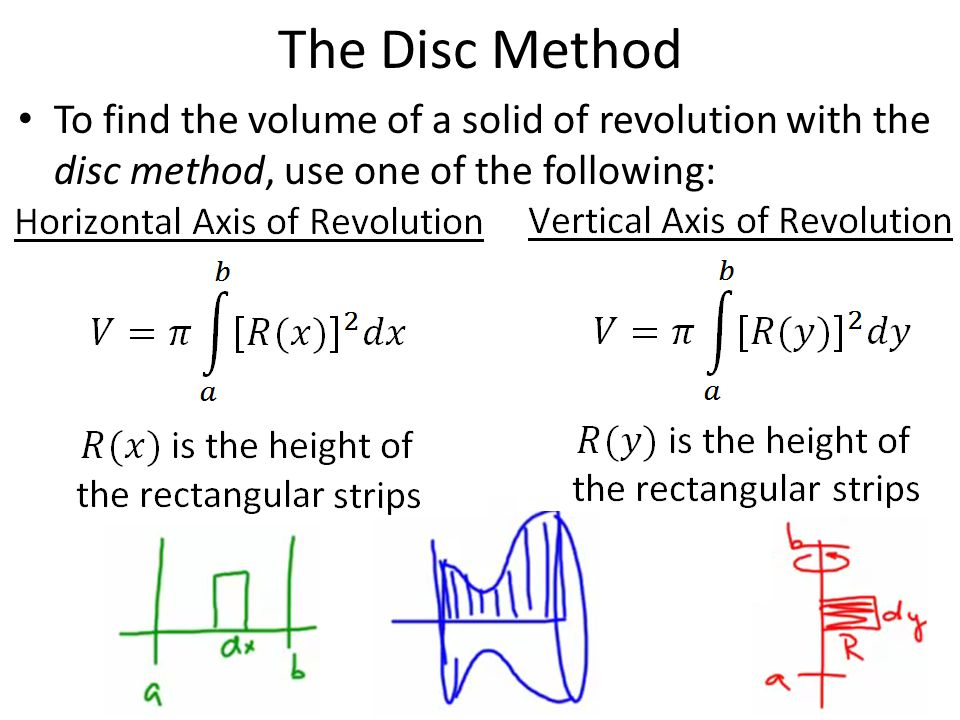 The Disc Method To find the volume of a solid of revolution with the disc method, use one of the following: