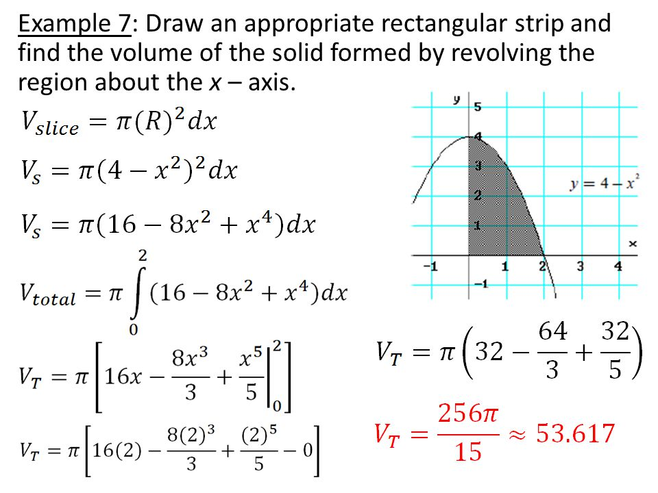 Example 7: Draw an appropriate rectangular strip and find the volume of the solid formed by revolving the region about the x – axis.