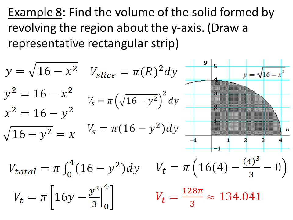 Example 8: Find the volume of the solid formed by revolving the region about the y-axis.