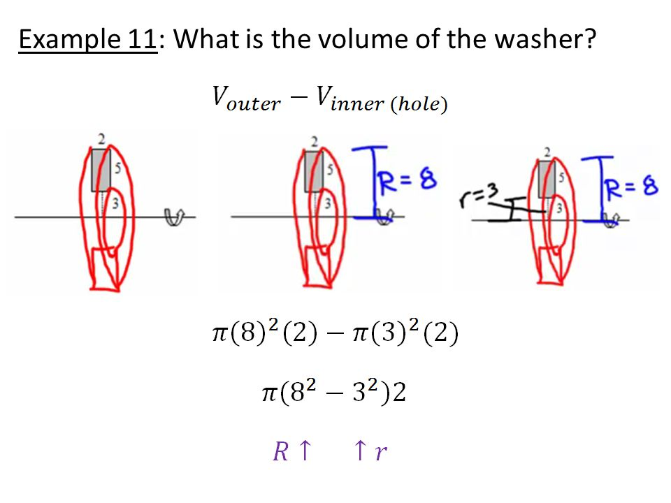Example 11: What is the volume of the washer