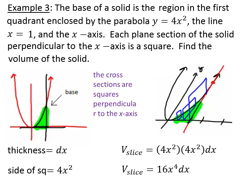 the cross sections are squares perpendicular to the x-axis