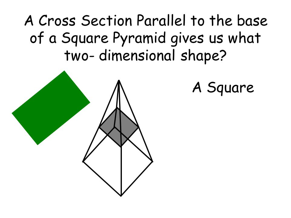 A Cross Section Parallel to the base of a Square Pyramid gives us what two- dimensional shape