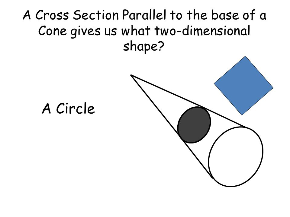 A Cross Section Parallel to the base of a Cone gives us what two-dimensional shape