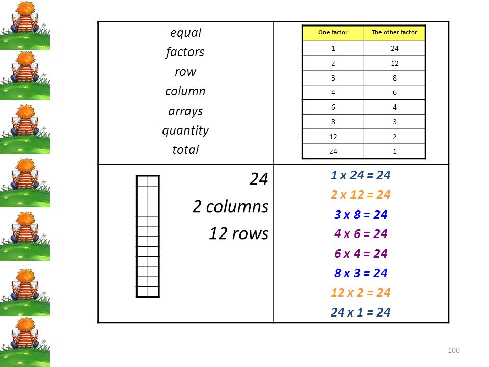 24 2 columns 12 rows equal factors row column arrays quantity total
