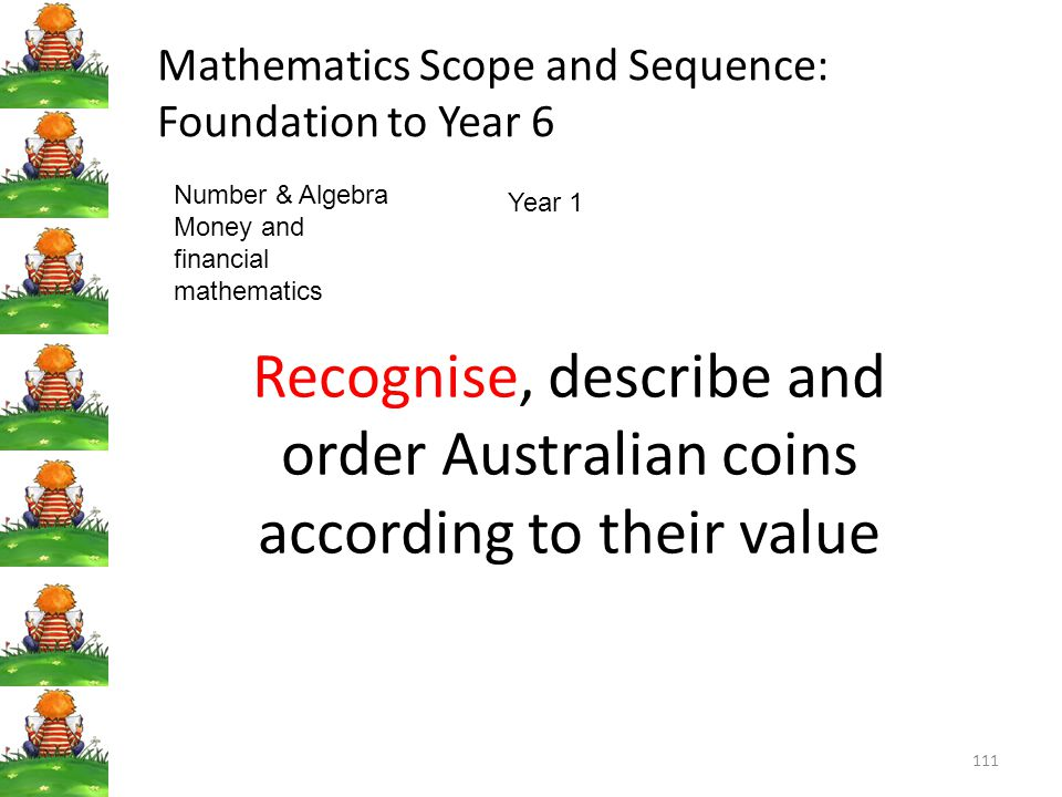 Mathematics Scope and Sequence: Foundation to Year 6